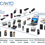 Accanto Systems Case Study
